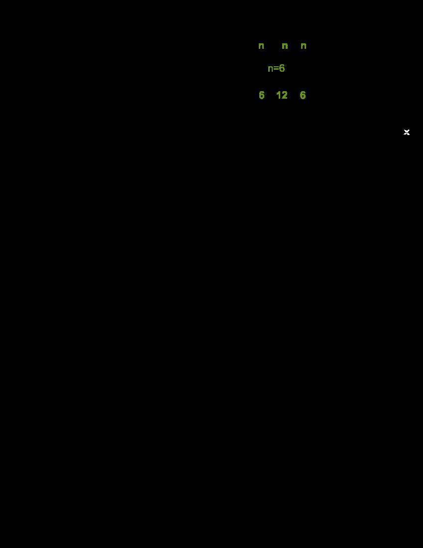 Organic Macromolecules Worksheet Biomolecules Worksheet Unit 2 – Macromolecule Worksheet